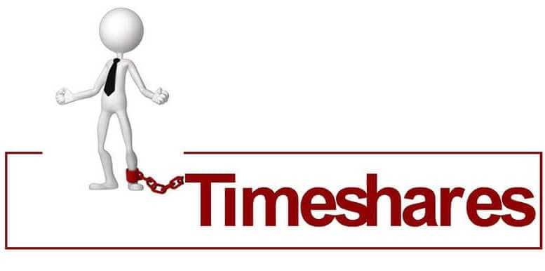 What is the Timeshare Rescission Period?
